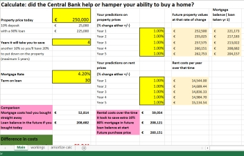 Central Bank mortgage caps calculator