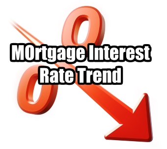 2015 irish mortgage interest rates