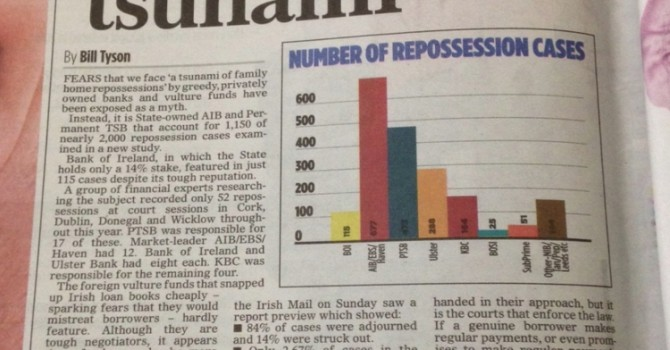 2015 Mail on Sunday, myth of repossessions