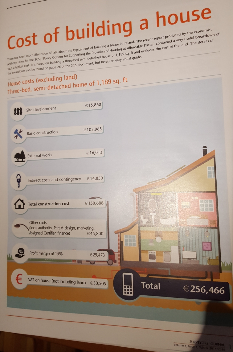 Cost of rewiring a house 2016 ireland irish water Construction loan costs