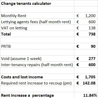 2016 change tenant calculator