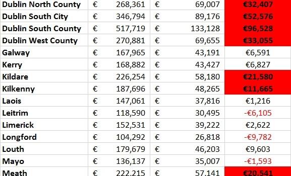 20016-09-14 unaffordability table